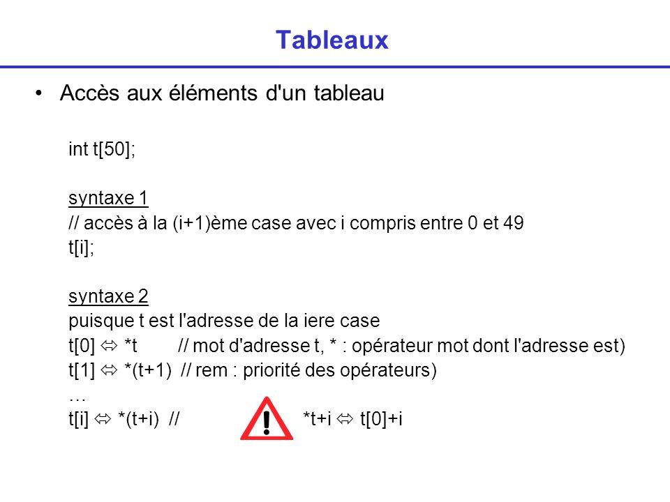 Tableaux Accès aux éléments d un tableau int t[50]; syntaxe 1